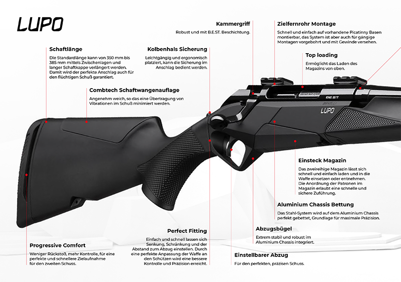 Benelli Lupo Repetierbüchse